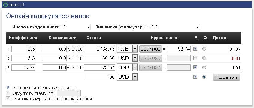 Вилки в ставках на спорт калькулятор лучшие прогнозы в спорт лиге на 05.02.2012